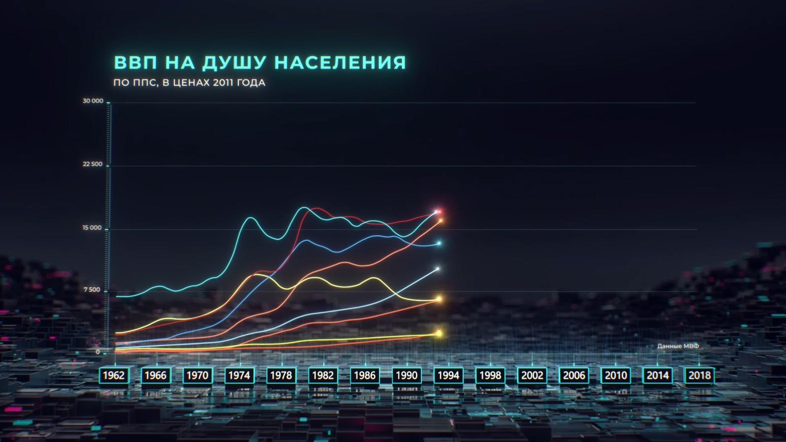 年代发展历史数据光线抽象科技芯片矩阵BOX时间线柱状图